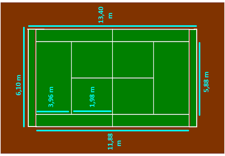 Badminton Saha Ölçüleri