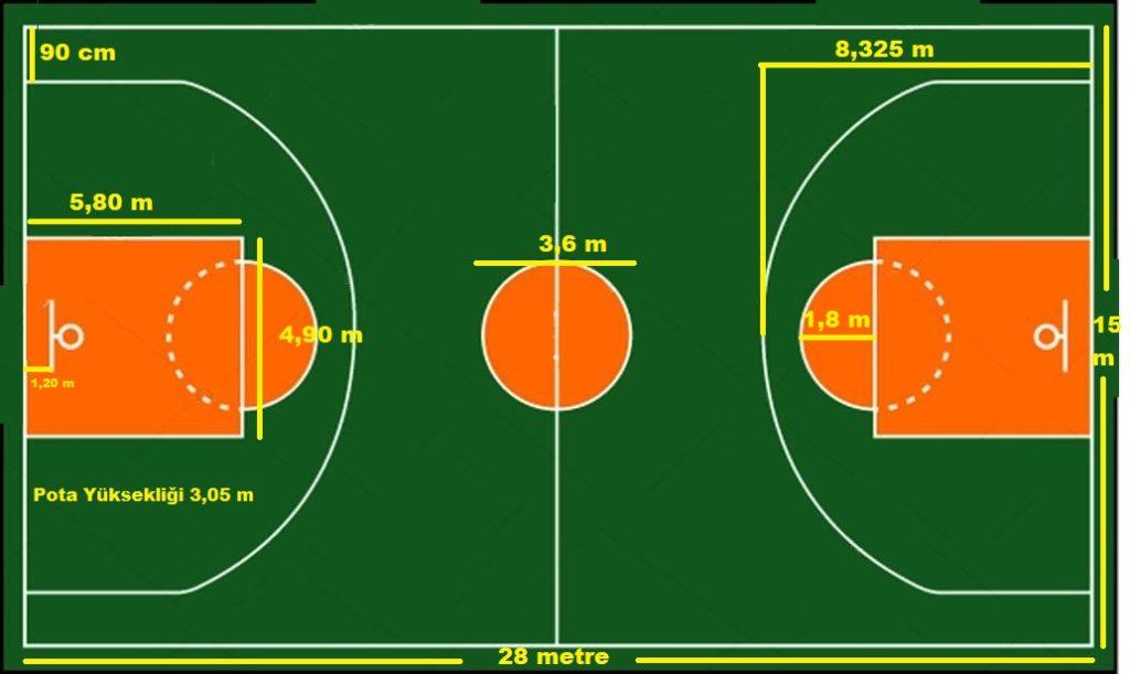 Basketbol Saha Ölçüleri
